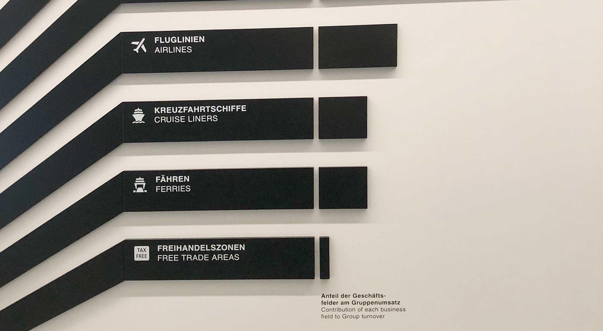 Im Siebdruck fein gefertigte Schriften © Atelier Haase - Foto: Hans-Heinrich Haase